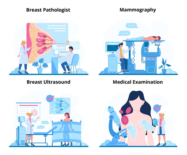 various ways to assess the breasts